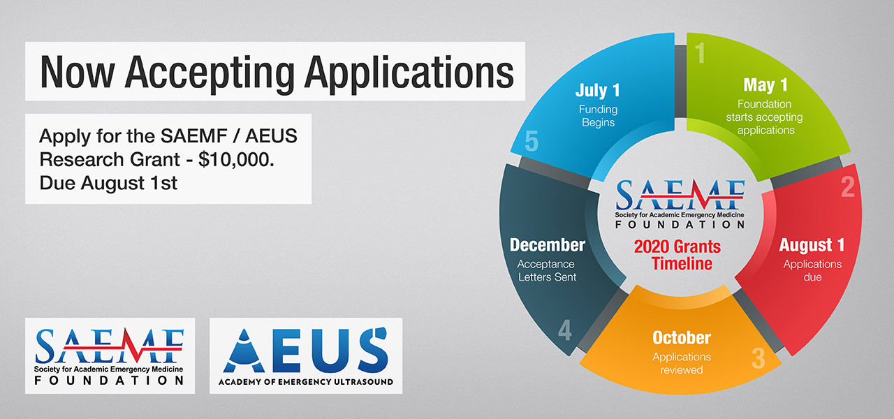 SAEMF 2020 Grant Applications 1280x600 AEUS
