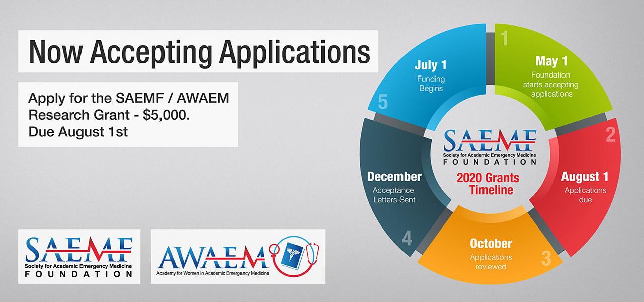 SAEMF 2020 Grant Applications 1280x600 AWAEM