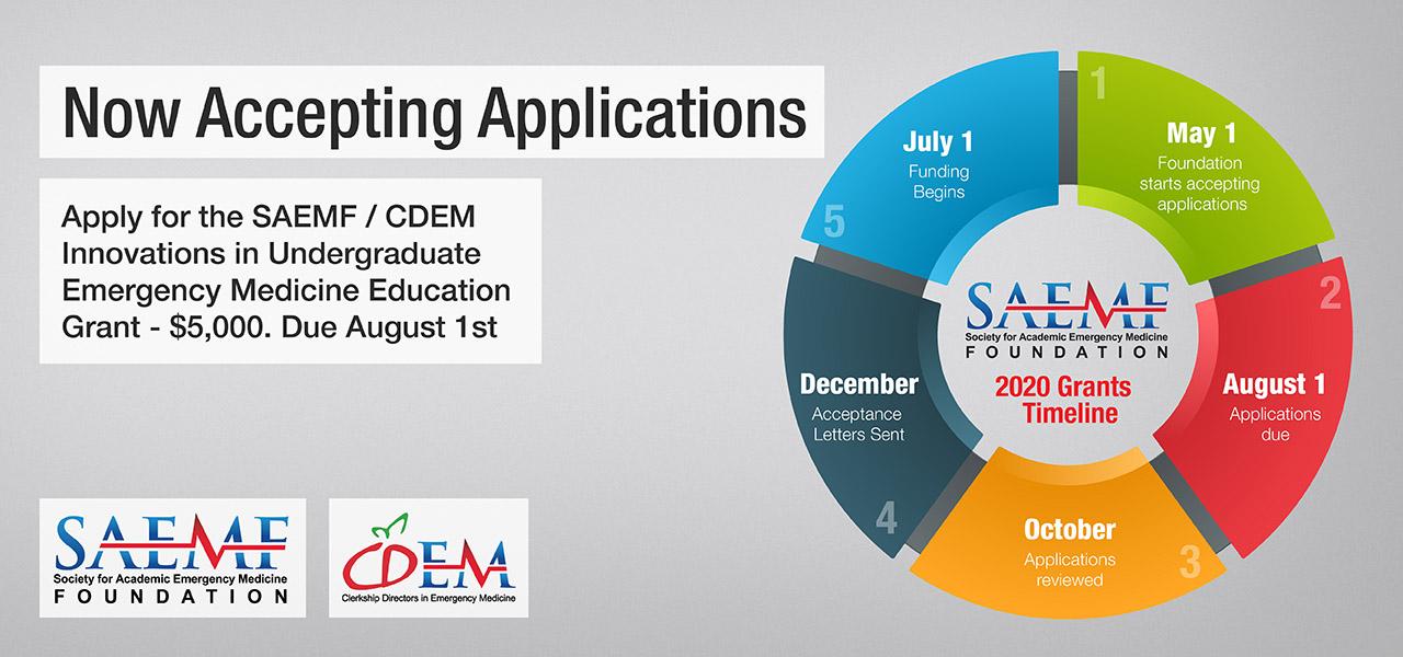 SAEMF 2020 Grant Applications 1280x600 CDEM
